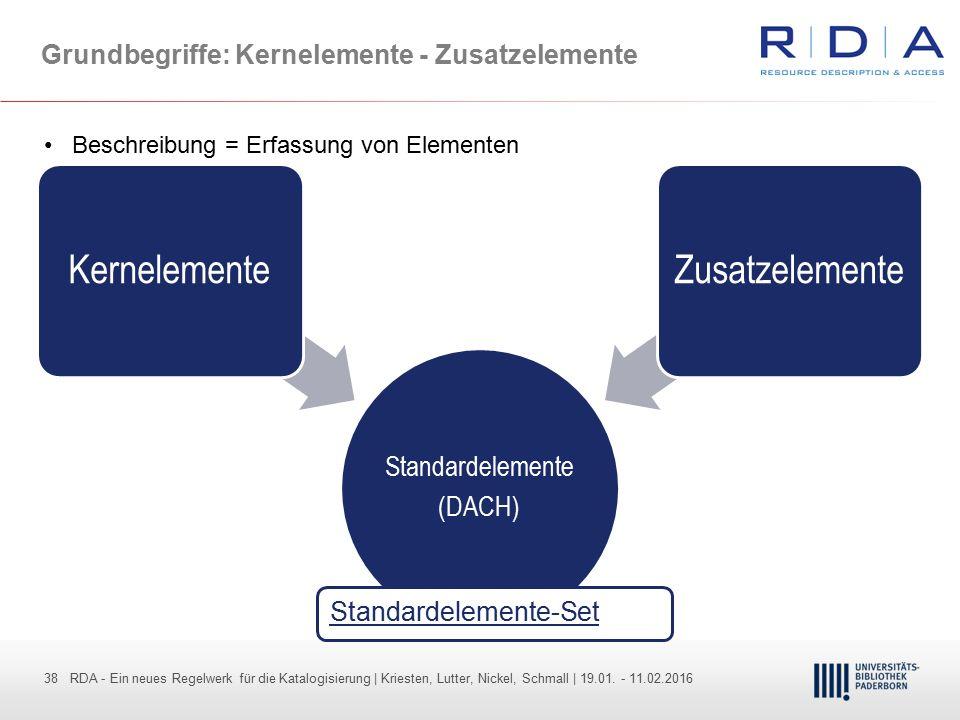 Grundbegriffe: Kernelemente - Zusatzelemente