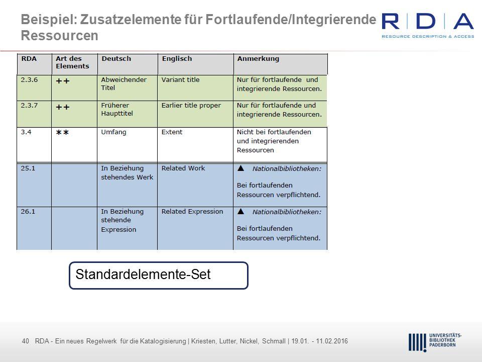Beispiel: Zusatzelemente für Fortlaufende/Integrierende Ressourcen