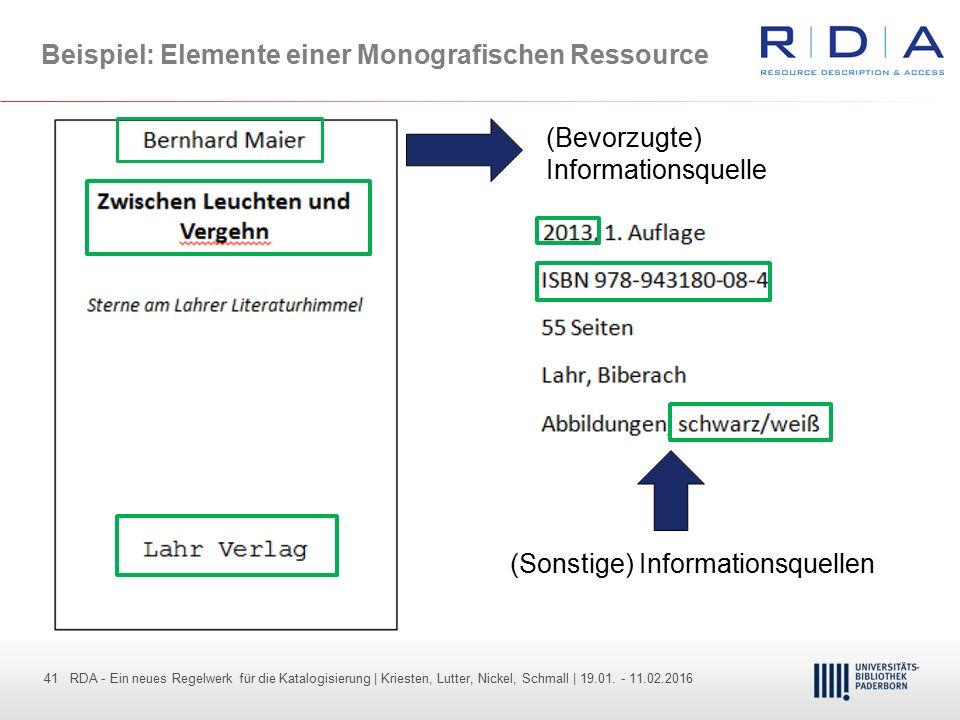 Beispiel: Elemente einer Monografischen Ressource