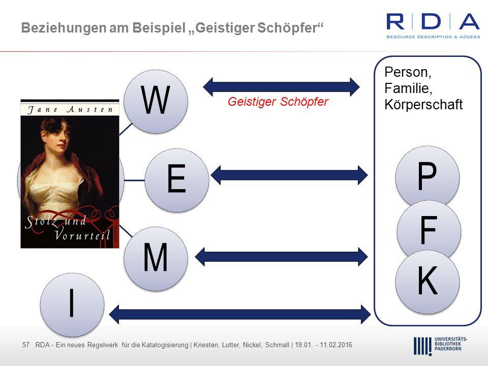 """Beziehungen am Beispiel """"Geistiger Schöpfer"""