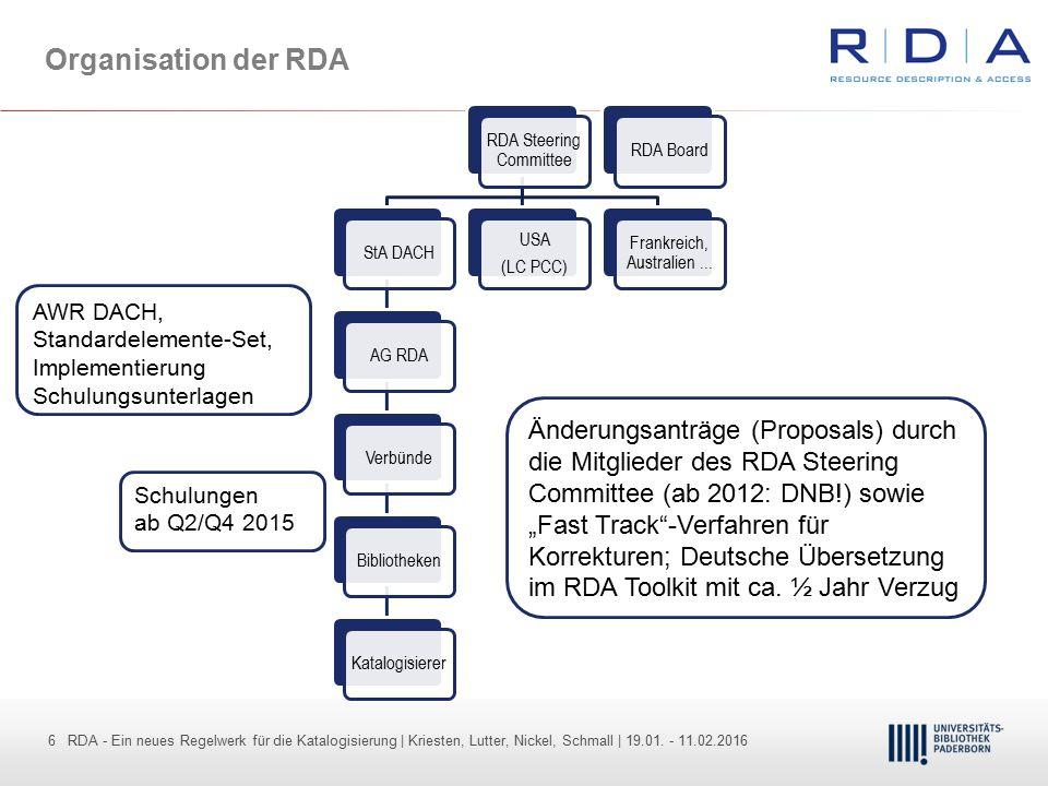 Organisation der RDA RDA Steering Committee. StA DACH. AG RDA. Verbünde. Bibliotheken. Katalogisierer.