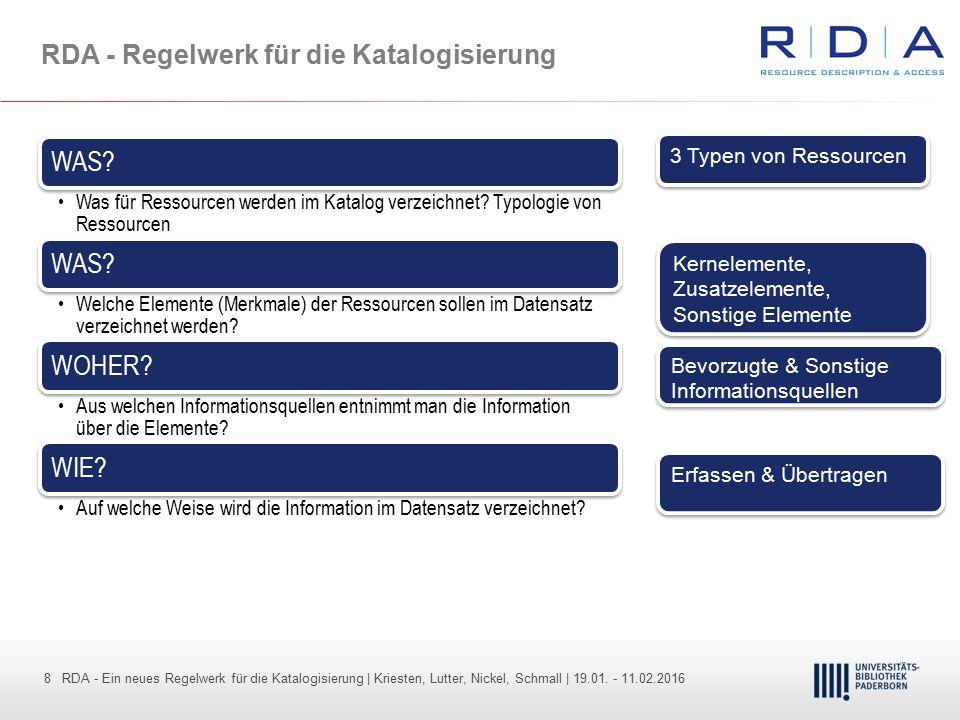 RDA - Regelwerk für die Katalogisierung