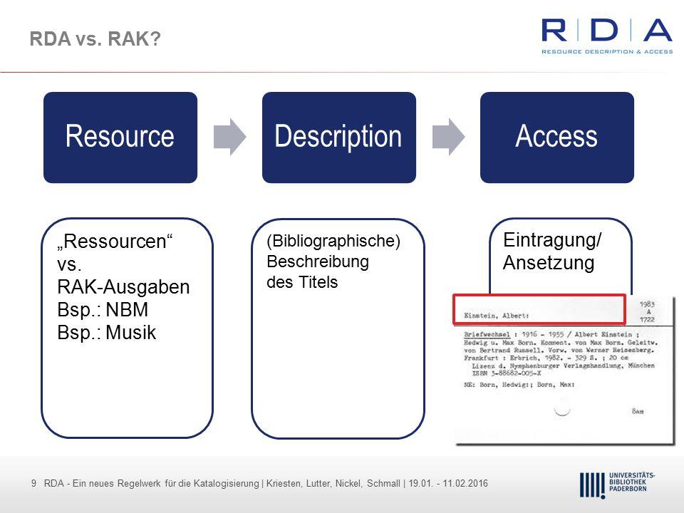 """Resource Description Access Zugang RDA vs. RAK """"Ressourcen"""