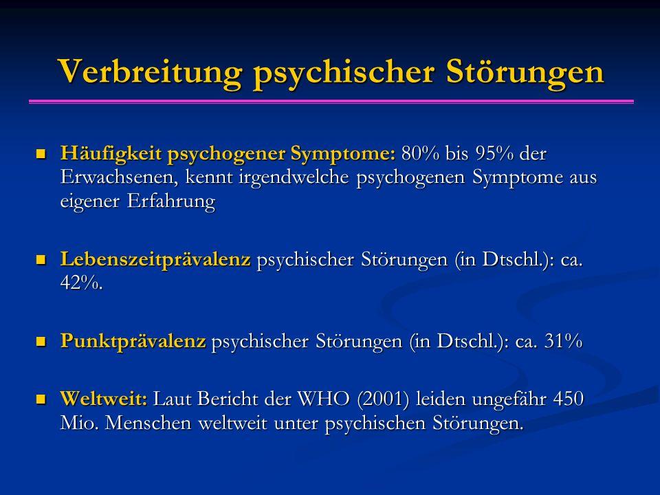 Verbreitung psychischer Störungen