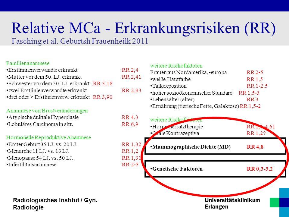 Relative MCa - Erkrankungsrisiken (RR)
