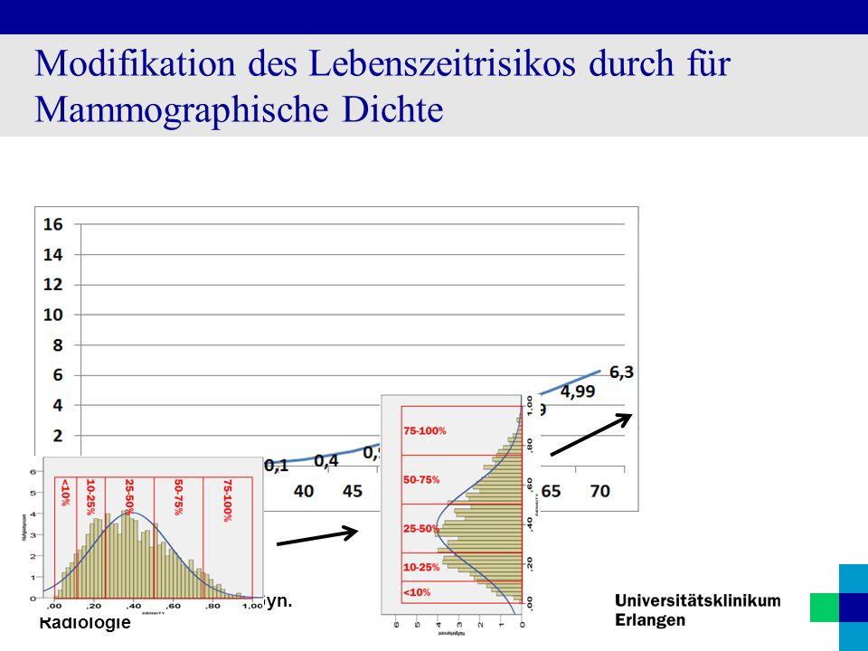 Modifikation des Lebenszeitrisikos durch für Mammographische Dichte