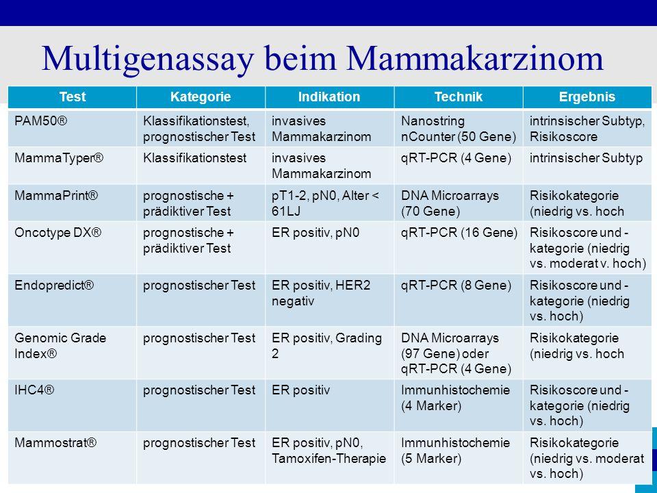 Multigenassay beim Mammakarzinom
