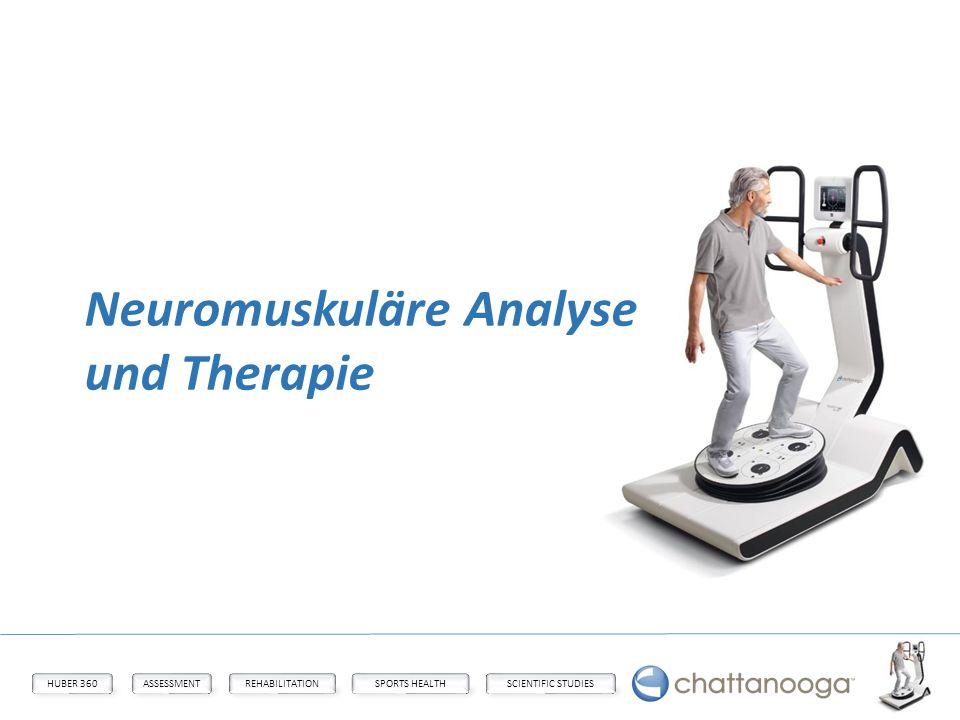 Neuromuskuläre Analyse