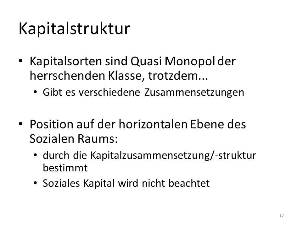 Kapitalstruktur Kapitalsorten sind Quasi Monopol der herrschenden Klasse, trotzdem... Gibt es verschiedene Zusammensetzungen.