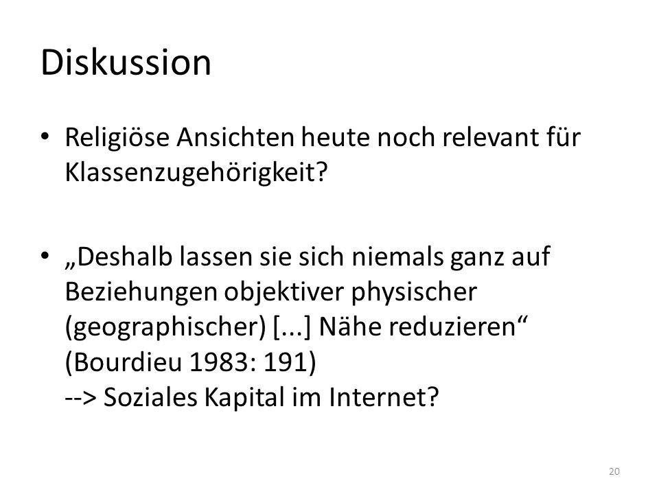 Diskussion Religiöse Ansichten heute noch relevant für Klassenzugehörigkeit