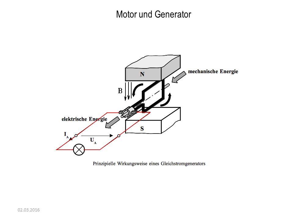 Motor und Generator 27.04.2017
