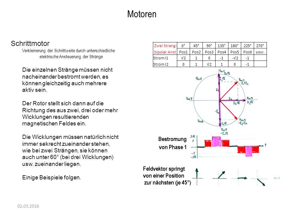 Motoren Schrittmotor. Verkleinerung der Schrittweite durch unterschiedliche elektrische Ansteuerung der Stränge.