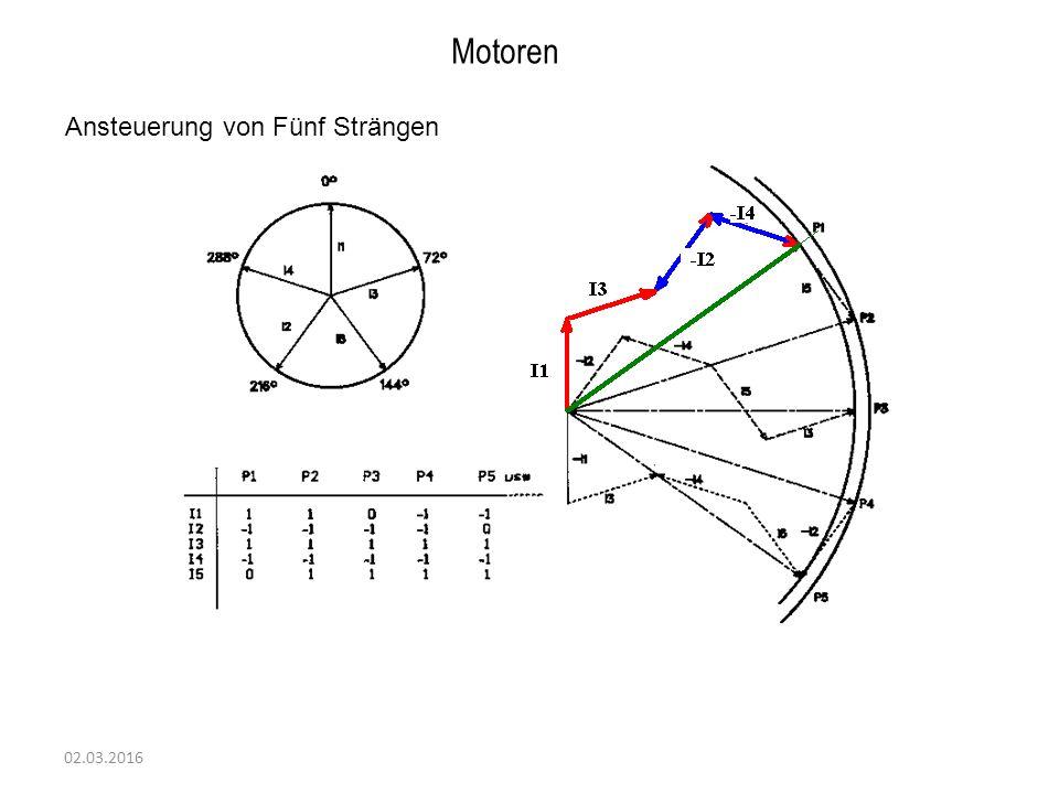 Motoren Ansteuerung von Fünf Strängen 27.04.2017
