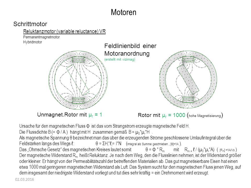Motoren Schrittmotor. Reluktanzmotor (variable reluctance) VR. Permanentmagnetmotor. Hybridmotor.