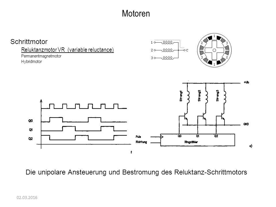Motoren Schrittmotor. Reluktanzmotor VR (variable reluctance) Permanentmagnetmotor. Hybridmotor.