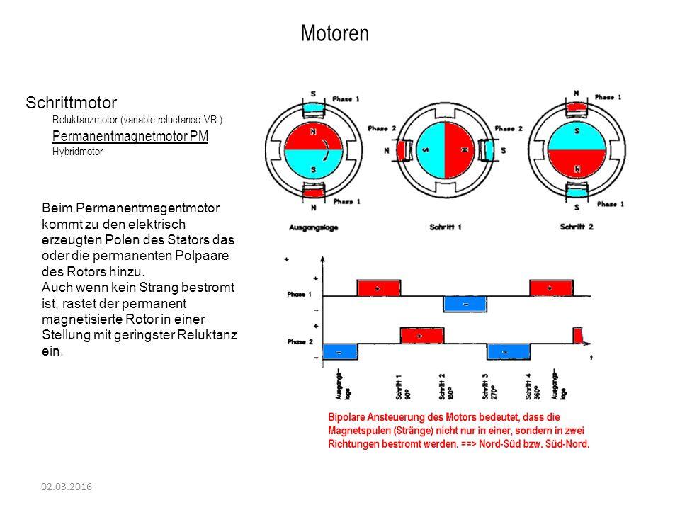 Motoren Schrittmotor Permanentmagnetmotor PM