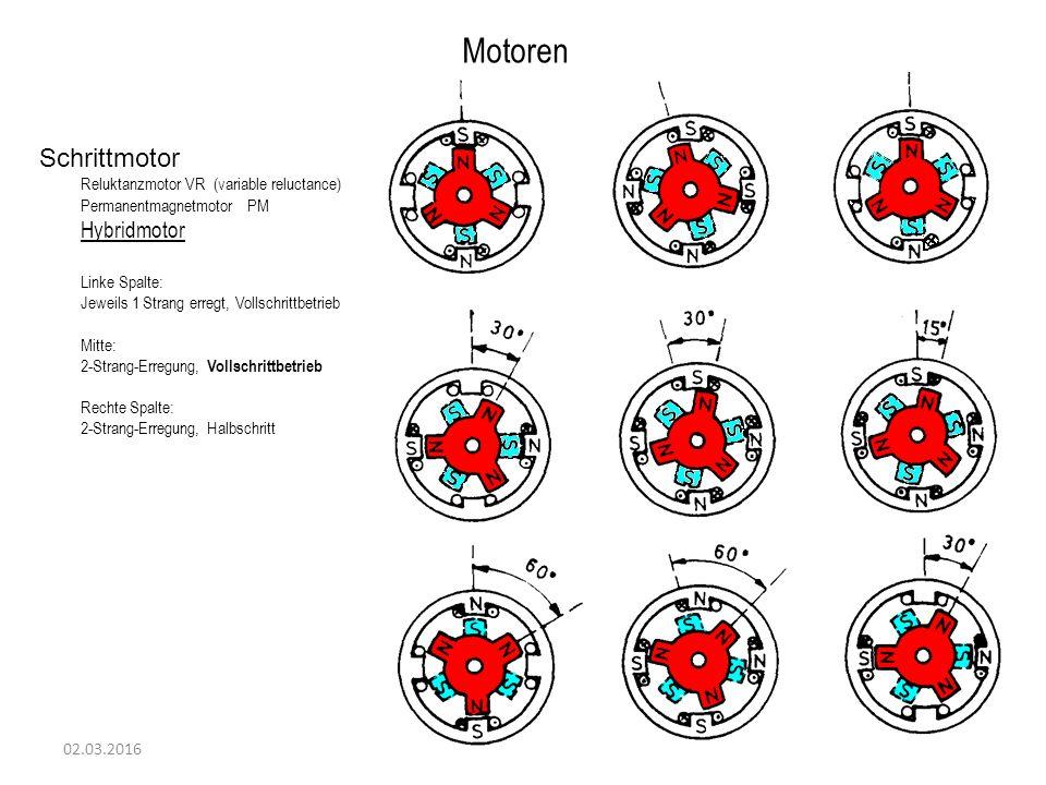 Motoren Schrittmotor Hybridmotor