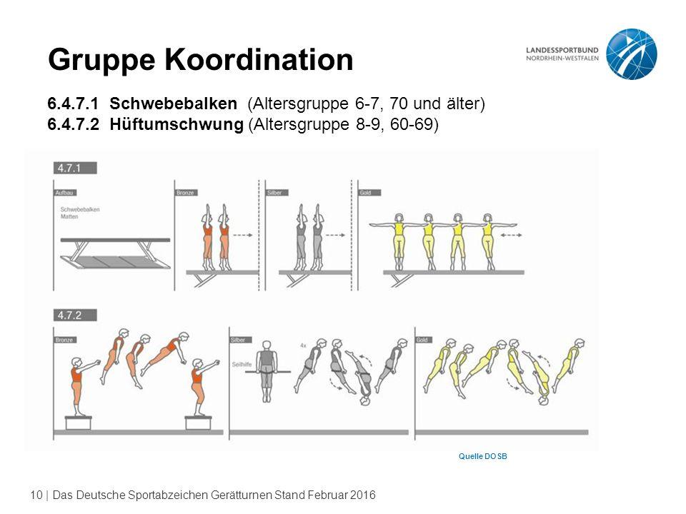 Gruppe Koordination 6.4.7.1 Schwebebalken (Altersgruppe 6-7, 70 und älter) 6.4.7.2 Hüftumschwung (Altersgruppe 8-9, 60-69)