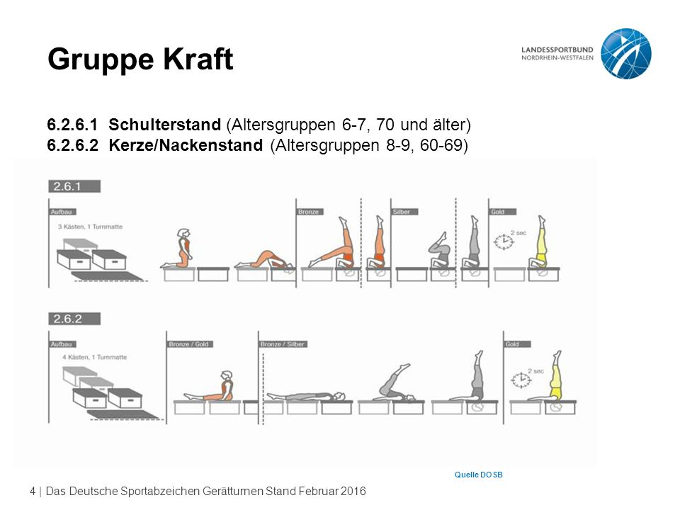Gruppe Kraft 6.2.6.1 Schulterstand (Altersgruppen 6-7, 70 und älter)