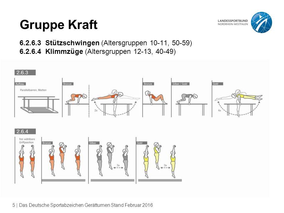 Gruppe Kraft 6.2.6.3 Stützschwingen (Altersgruppen 10-11, 50-59)