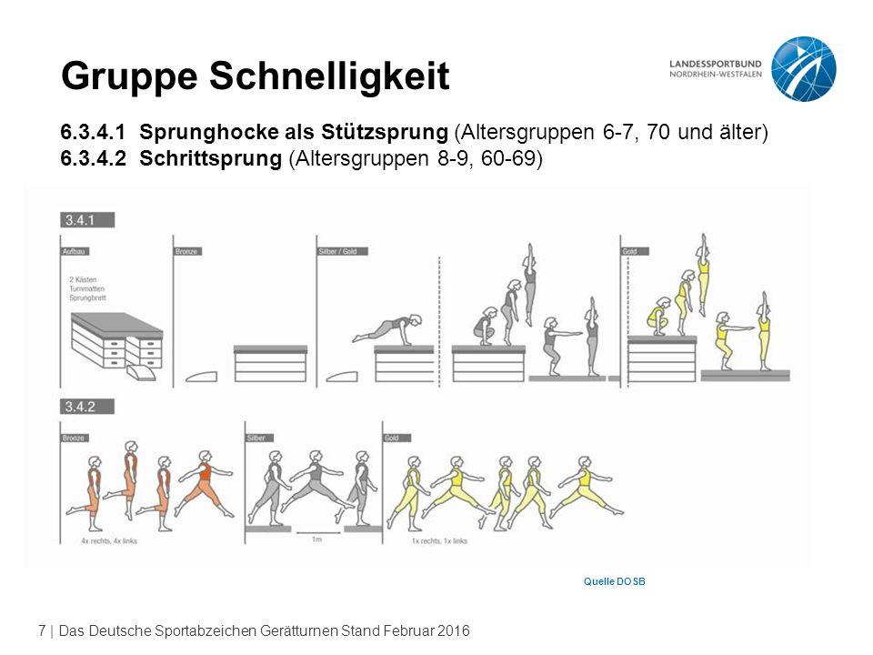 Gruppe Schnelligkeit 6.3.4.1 Sprunghocke als Stützsprung (Altersgruppen 6-7, 70 und älter) 6.3.4.2 Schrittsprung (Altersgruppen 8-9, 60-69)