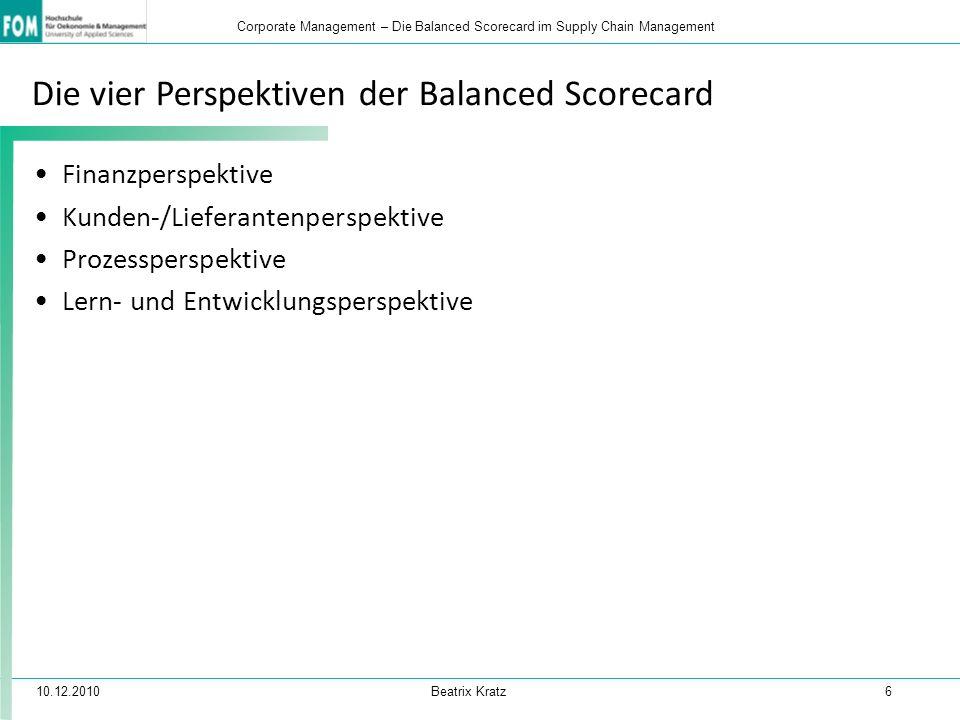 Die vier Perspektiven der Balanced Scorecard