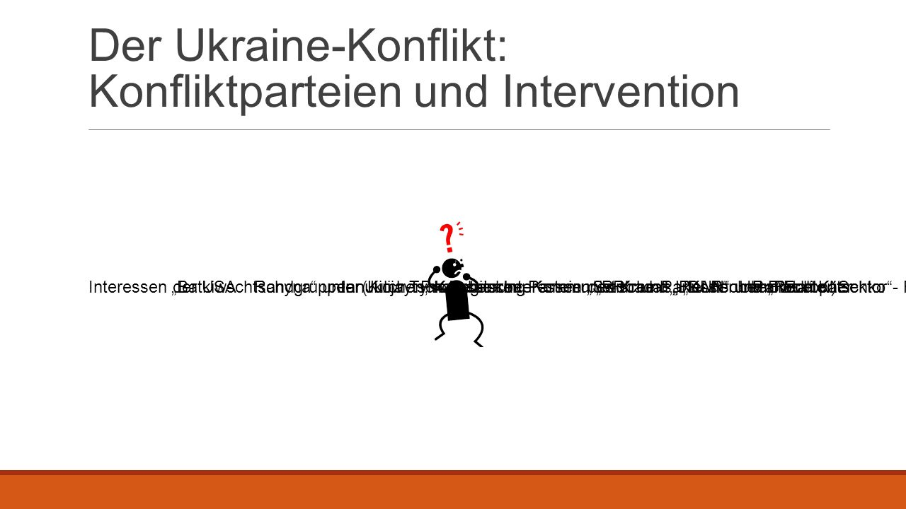 Der Ukraine-Konflikt: Konfliktparteien und Intervention