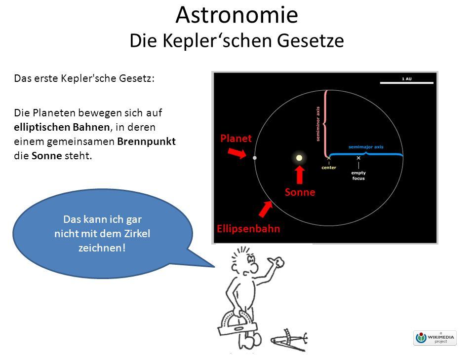Astronomie Die Kepler'schen Gesetze Das erste Kepler sche Gesetz: