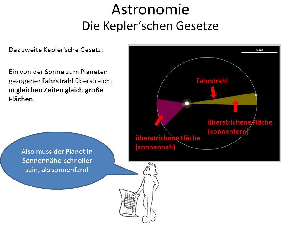 Astronomie Die Kepler'schen Gesetze Das zweite Kepler sche Gesetz:
