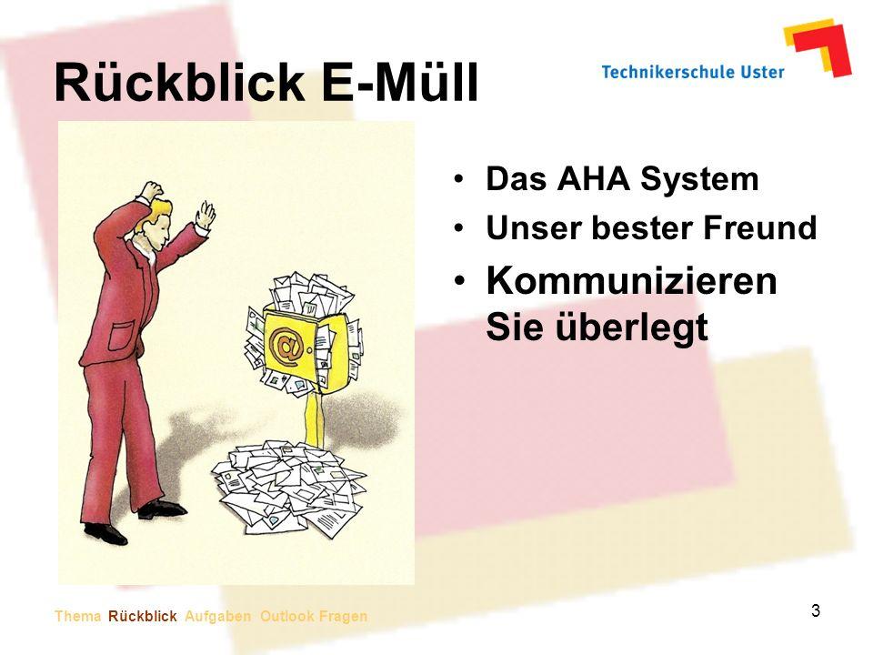 Rückblick E-Müll Kommunizieren Sie überlegt Das AHA System