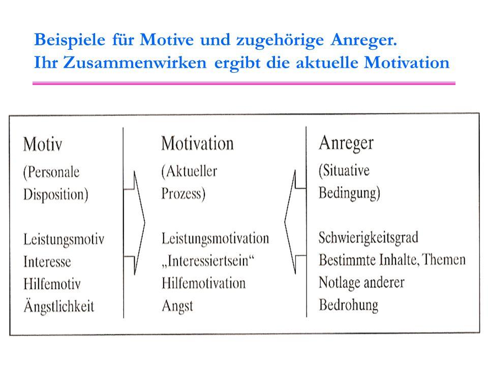 Beispiele für Motive und zugehörige Anreger
