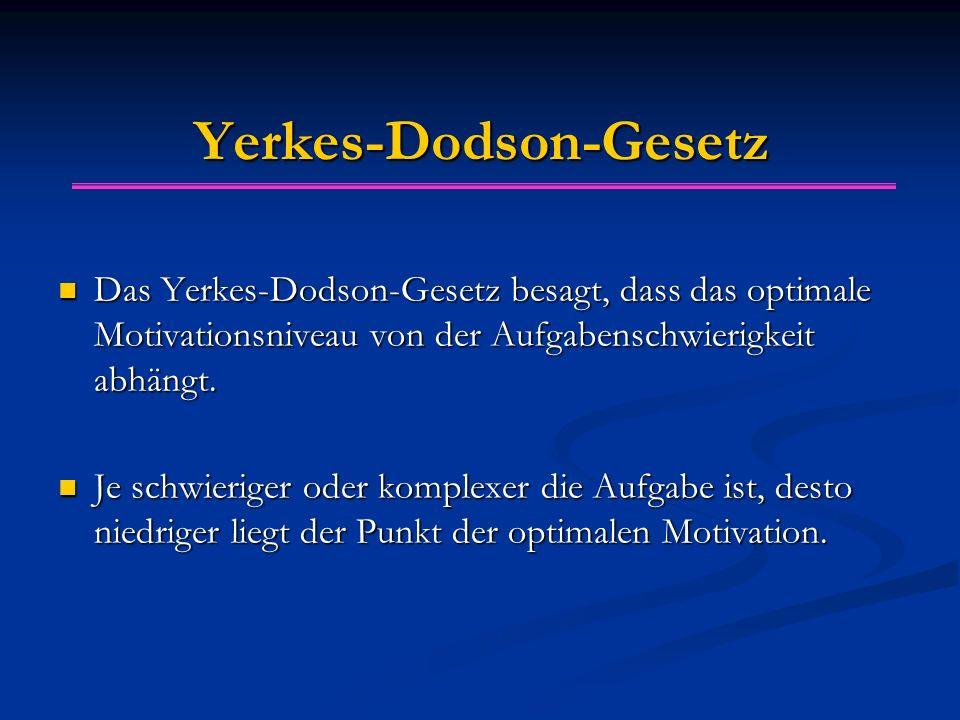 Yerkes-Dodson-Gesetz