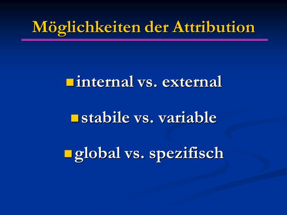 Möglichkeiten der Attribution