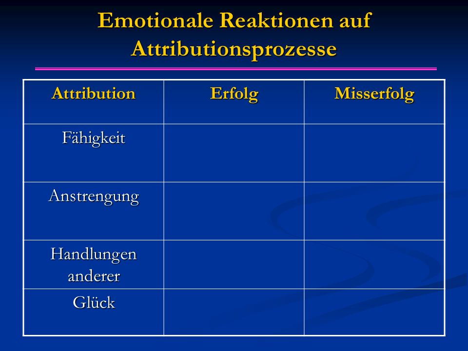 Emotionale Reaktionen auf Attributionsprozesse