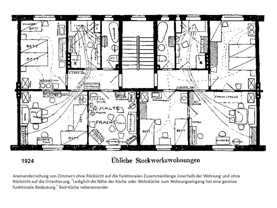 1924 Aneinanderreihung von Zimmern ohne Rücksicht auf die funktionalen Zusammenhänge innerhalb der Wohnung und ohne.