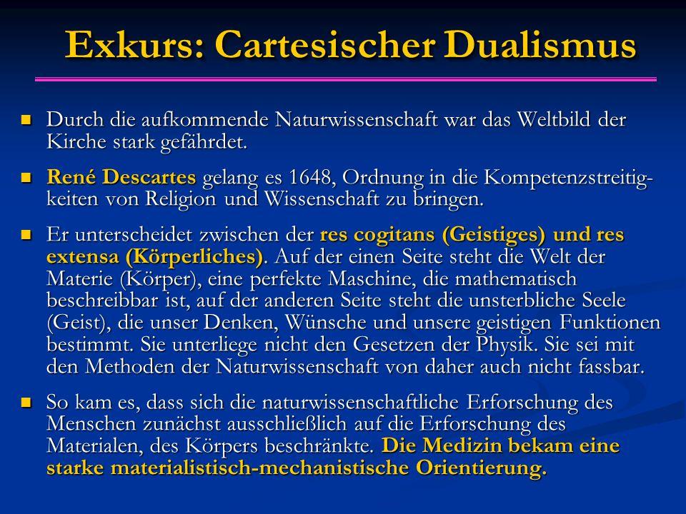 Exkurs: Cartesischer Dualismus