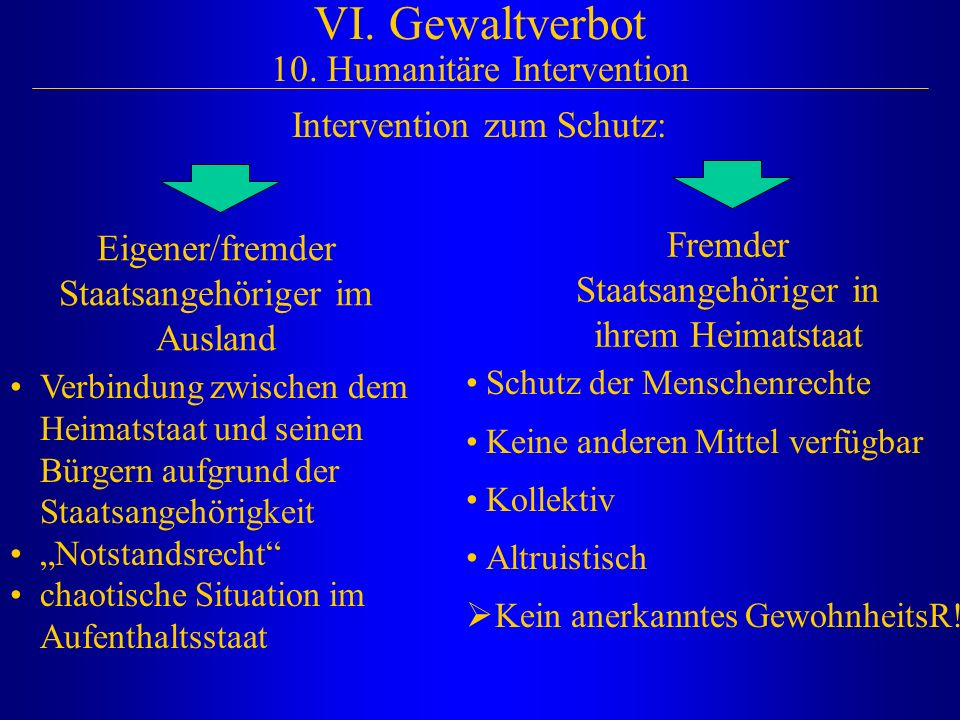 VI. Gewaltverbot 10. Humanitäre Intervention