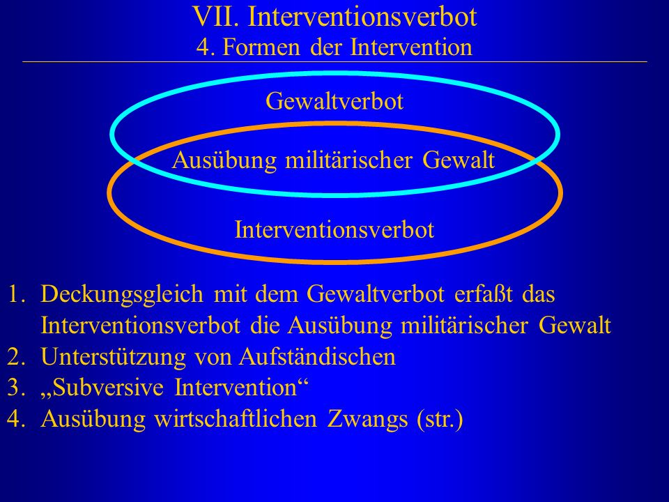 VII. Interventionsverbot 4. Formen der Intervention