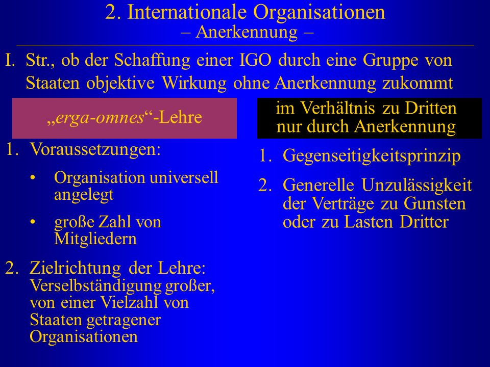 2. Internationale Organisationen – Anerkennung –