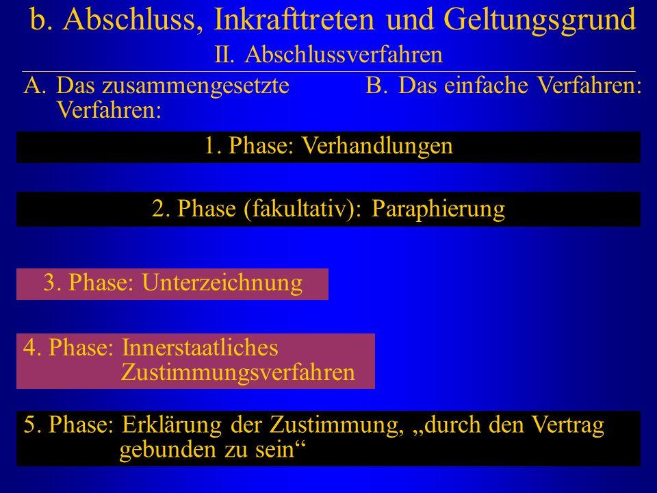 b. Abschluss, Inkrafttreten und Geltungsgrund II. Abschlussverfahren