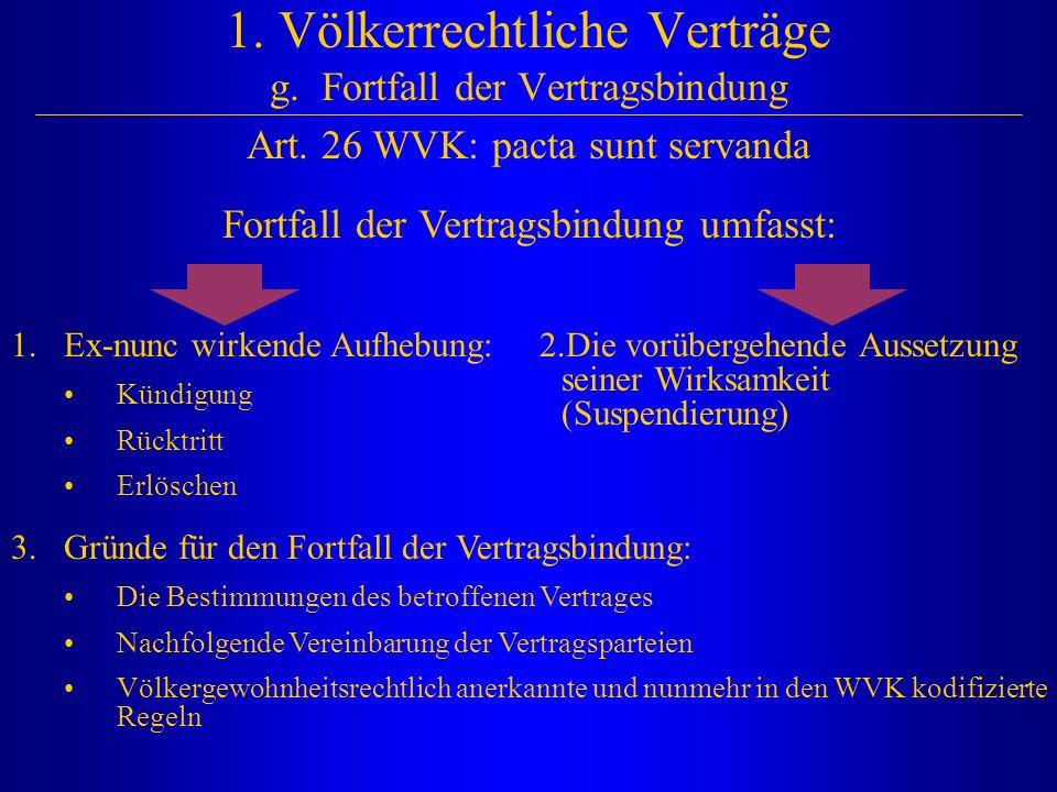 1. Völkerrechtliche Verträge g. Fortfall der Vertragsbindung