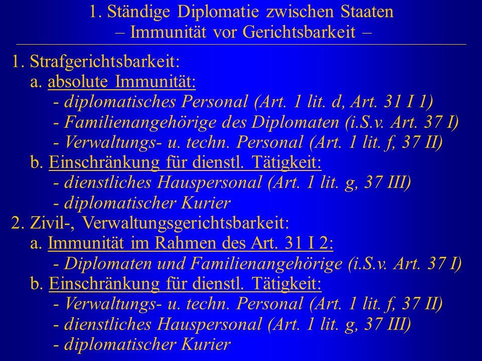 1. Ständige Diplomatie zwischen Staaten – Immunität vor Gerichtsbarkeit –