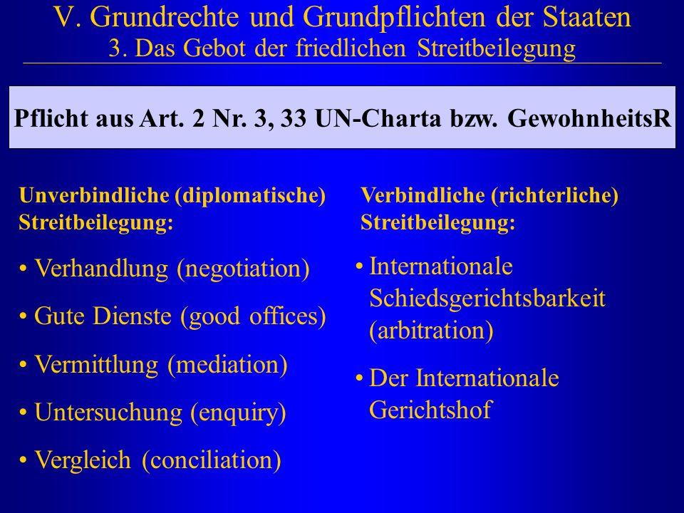 Pflicht aus Art. 2 Nr. 3, 33 UN-Charta bzw. GewohnheitsR