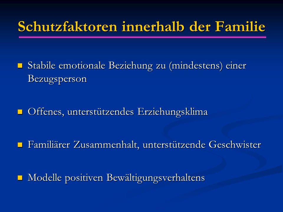 Schutzfaktoren innerhalb der Familie
