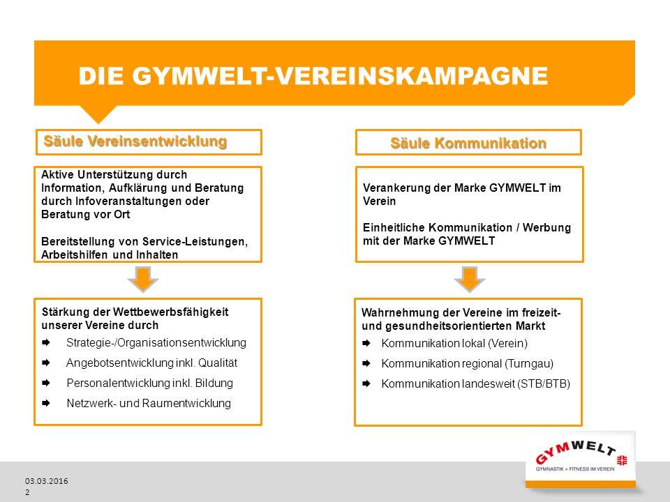 Die GYMWELT-Vereinskampagne
