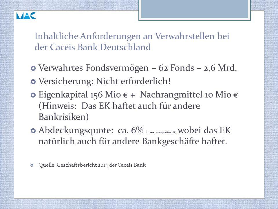 Verwahrtes Fondsvermögen – 62 Fonds – 2,6 Mrd.