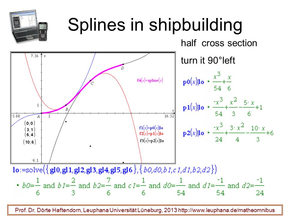 Splines in shipbuilding