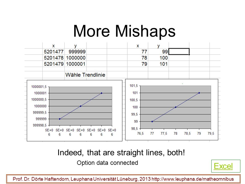 More Mishaps Indeed, that are straight lines, both! Excel