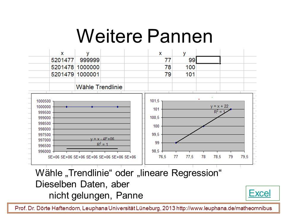 """Weitere Pannen Wähle """"Trendlinie oder """"lineare Regression"""