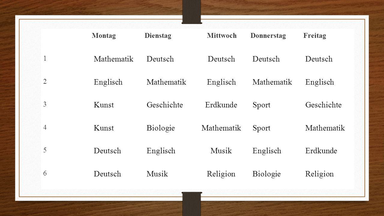 Mathematik Deutsch Deutsch Englisch Englisch Kunst Geschichte Erdkunde